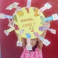 Creative-skills-of-Pre-Primary-students (7)