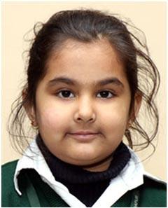 Aradhya Sharma - IID